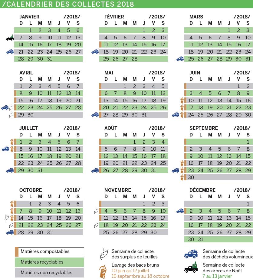 Calendrier des collectes 2018 de la Ville de Victoriaville