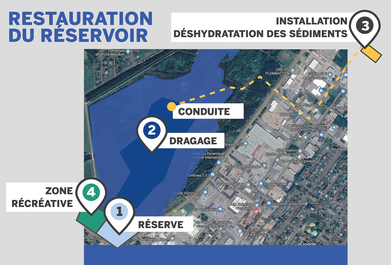 Carte du projet de restauration du réservoir Beaudet