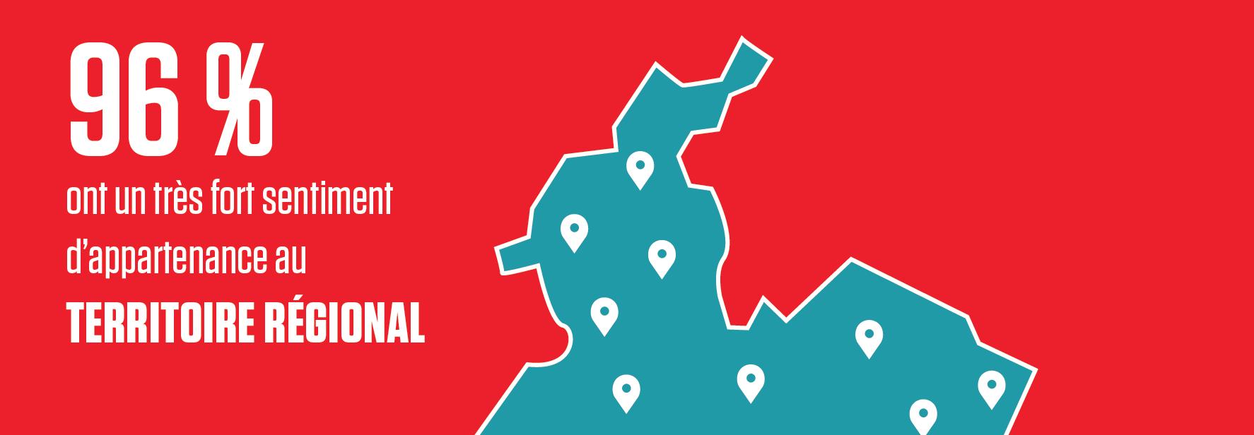 96% de la population fière de vivre au sein de Victoriaville et sa région!
