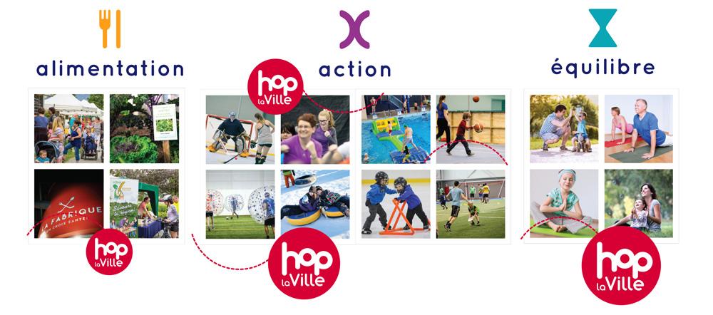 Hop la Ville offre une trousse de départ complète aux municipalités intéressées à fonder un tel mouvement rassembleur. Tout y est détaillé, simplement à consulter le http://www.hoplaville.com.